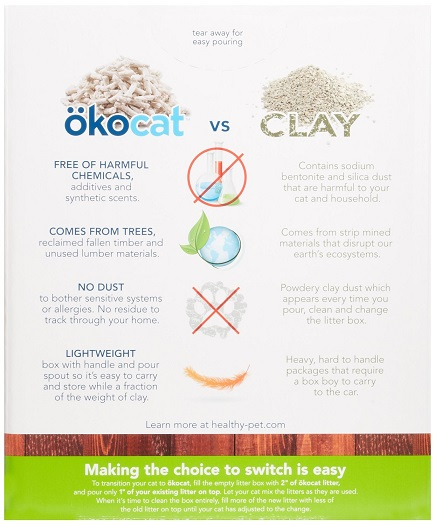 healthy pet vs clay