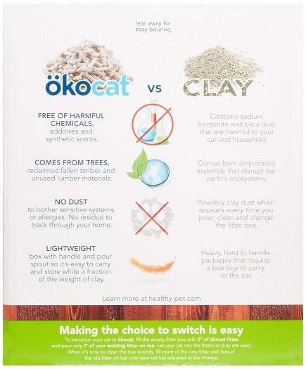 healthy pet vs clay
