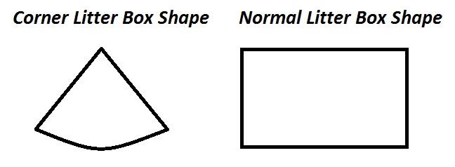corner litter box shape